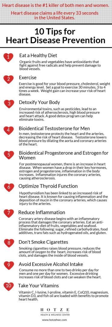 Tips to Prevent Heart Disease Naturally
