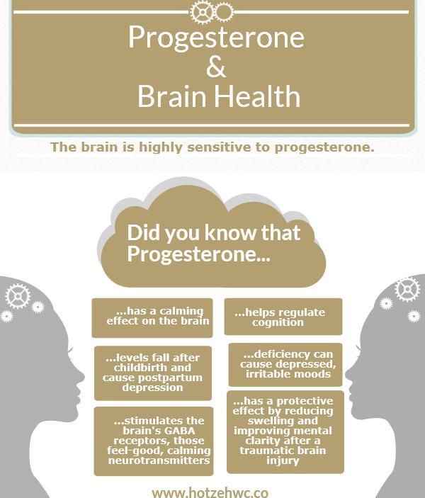 How Progesterone Benefits the Brain