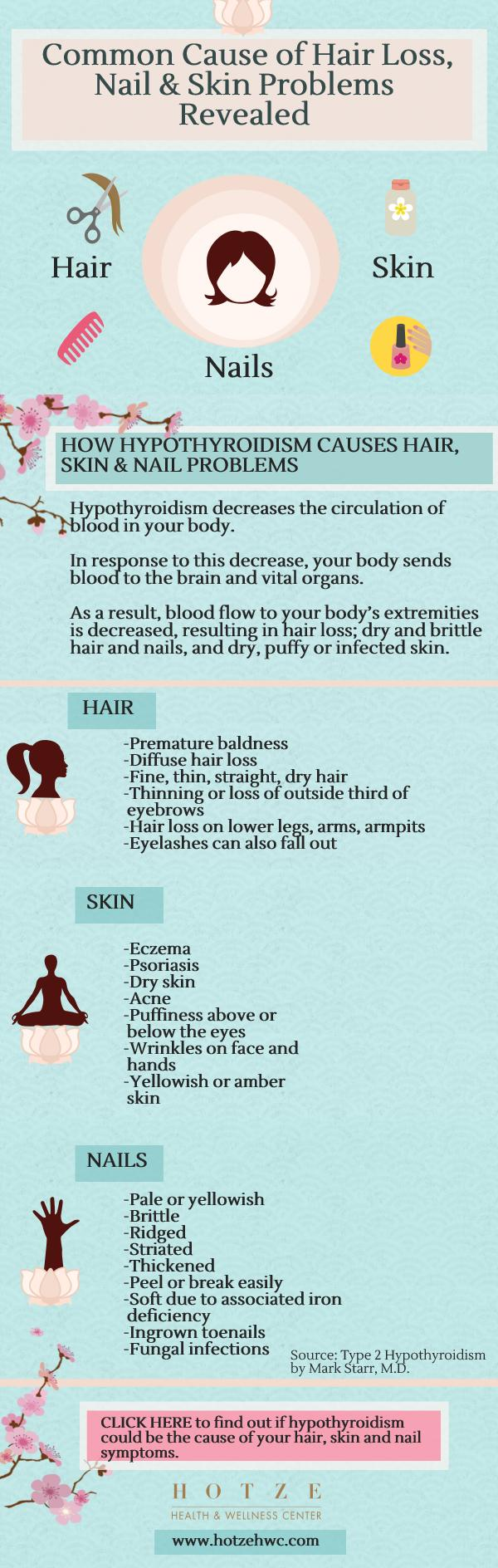Common Cause of Hair Loss, Nail & Skin Problems Revealed