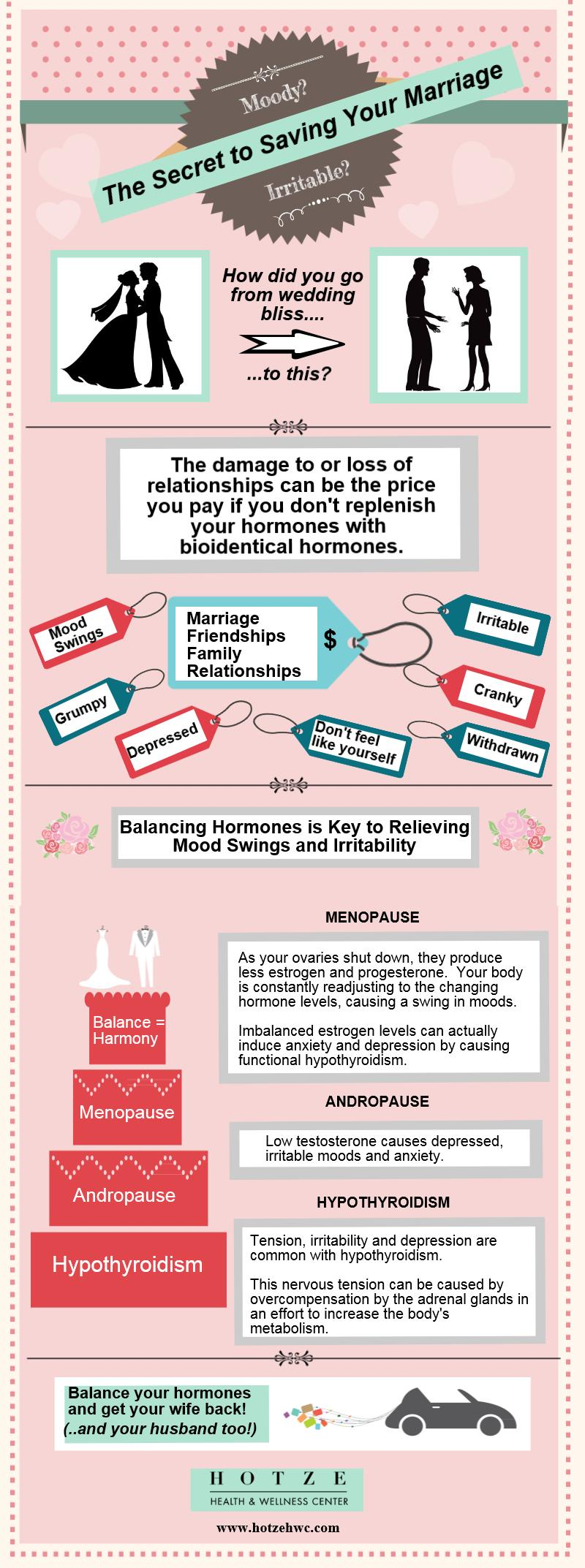 THormonal Balance Saves Marriages