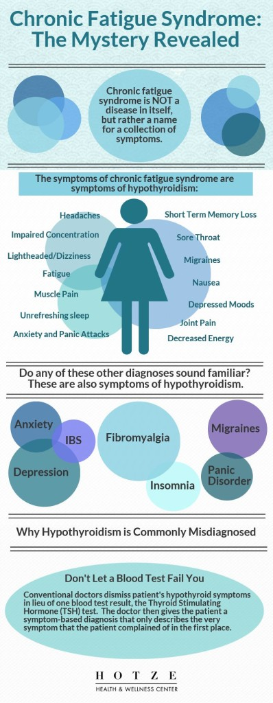 Common Cause Of Chronic Fatigue Syndrome Revealed