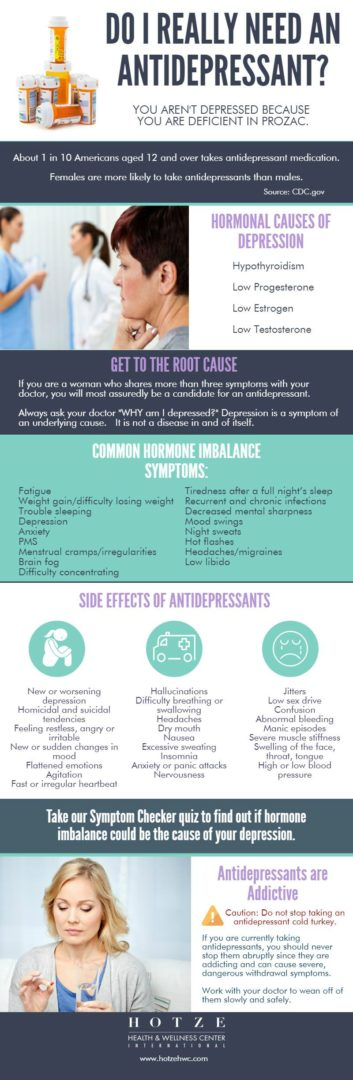 do-i-really-need-antidep-infographic