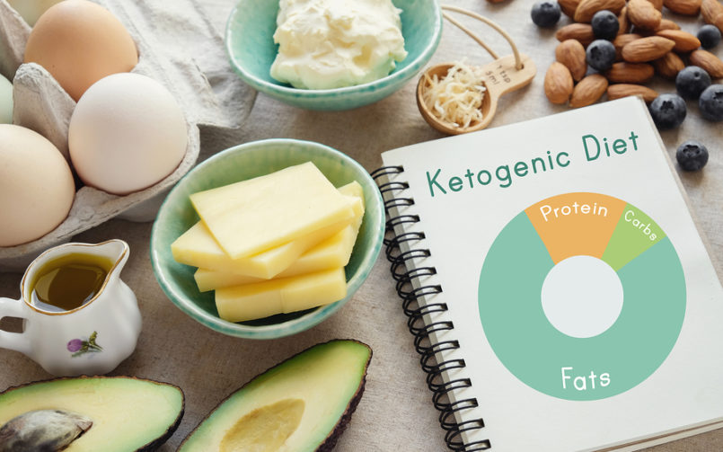 Benefits of Ketogenic Diet and Intermittent Fasting