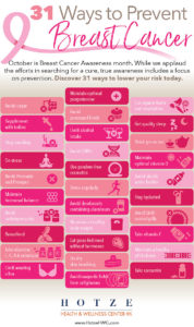 31 Ways to Prevent Breast Cancer