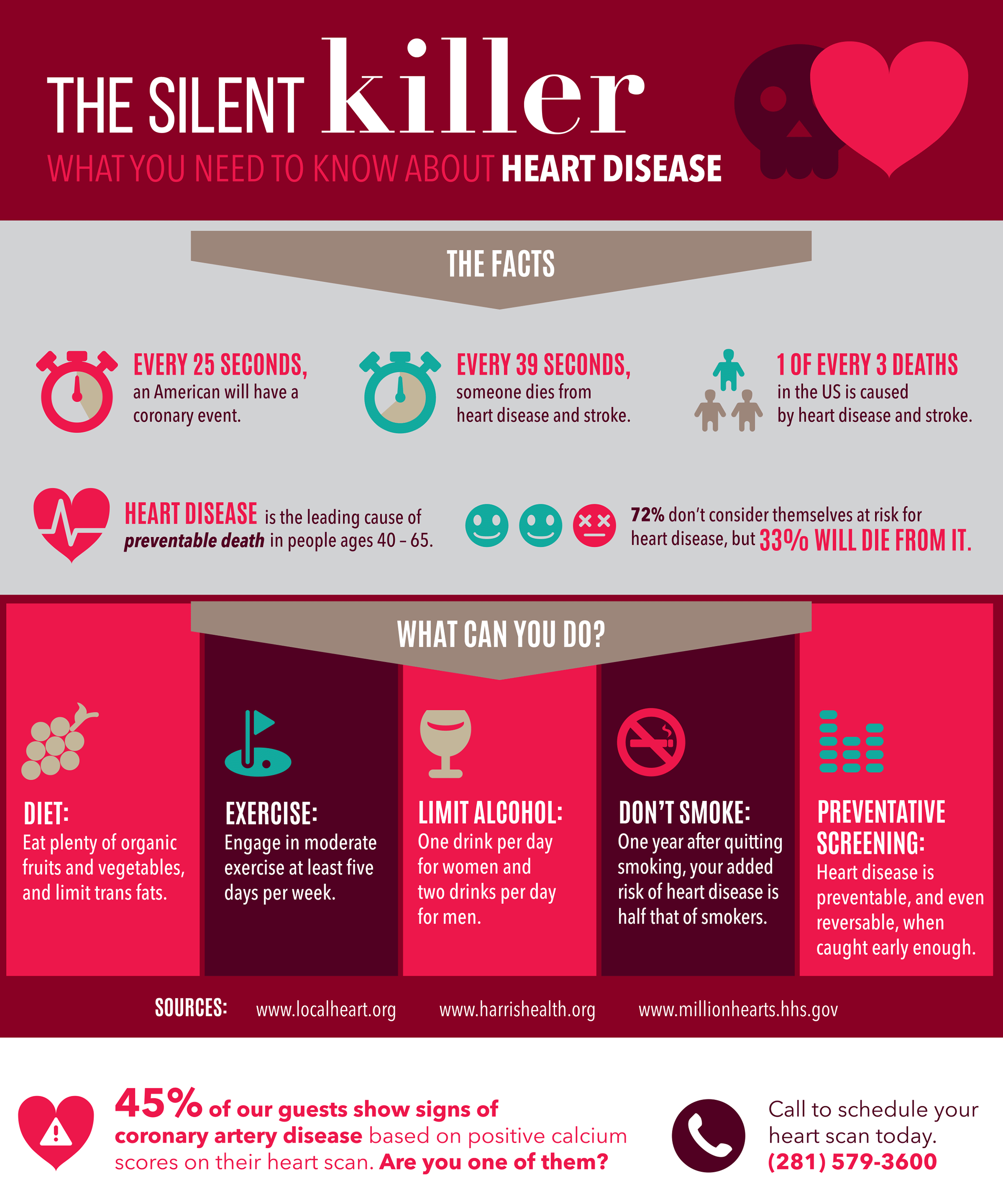 The Silent Killer: Heart Disease