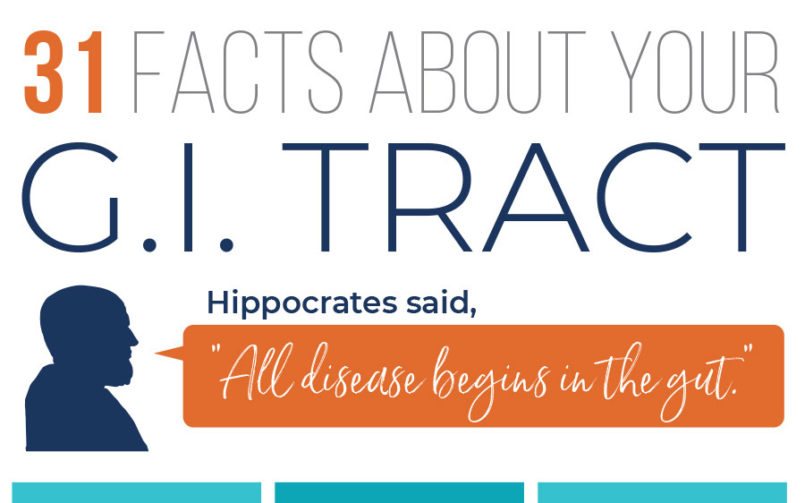 31 Facts About Your GI Tract
