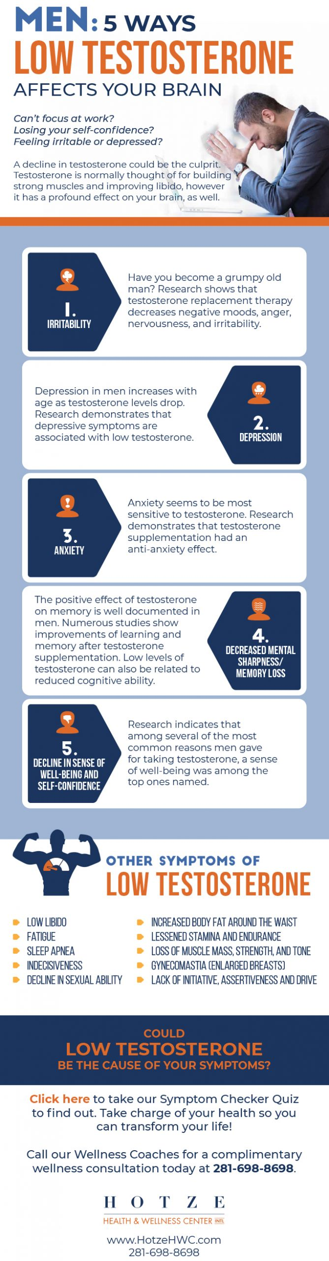 infographic how low testosterone affects brain health