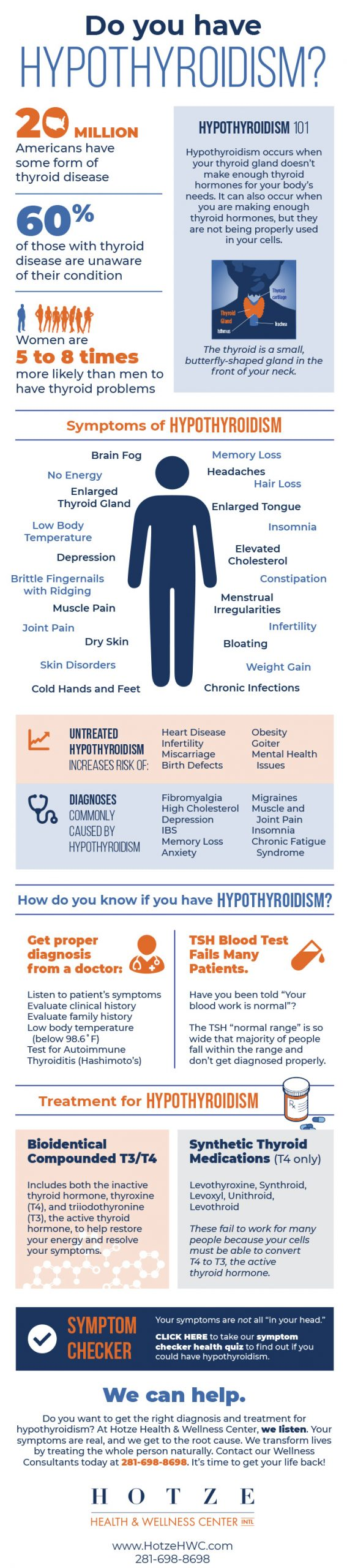 infographic on hypothyroidism